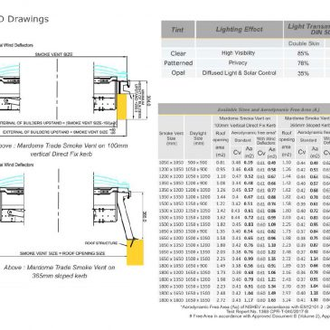 Building regulations ventilation