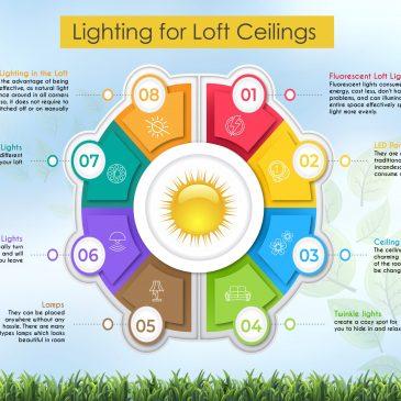 Loft lighting idea